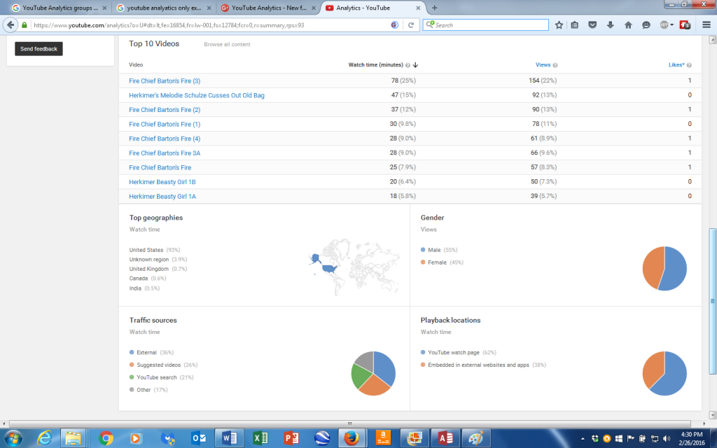 Herkimer Fire Chief's Fire YouTube Views Watch time viewer demographics
