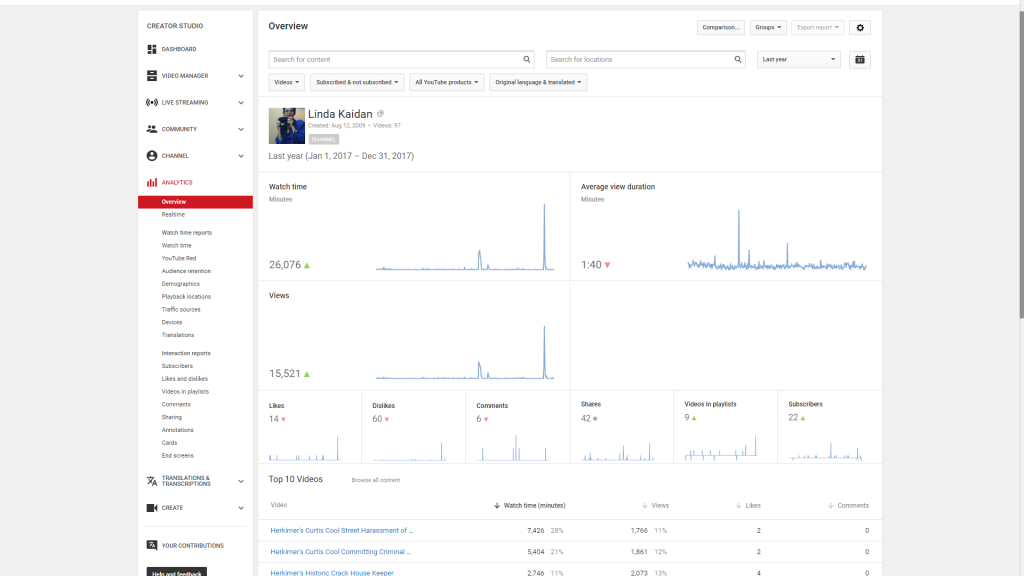 Herkimerpost 2017 YouTube Summary